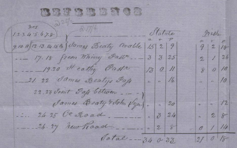 James Beatty land description 1863